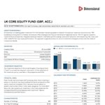 Dimensional UK Core Equity Acc
