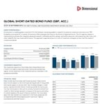 GLOBAL SHORT-DATED BOND FUND (GBP, ACC.)