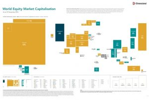 new-global-market